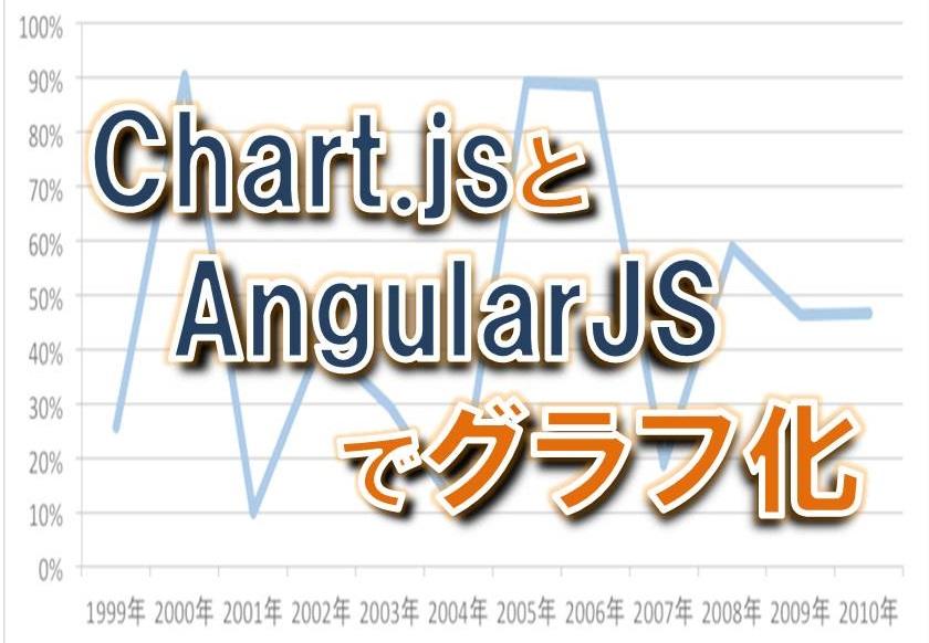 『Chart.jsとAngular JSを組み合わせて動的なグラフを生成してみる』を実践してみた!