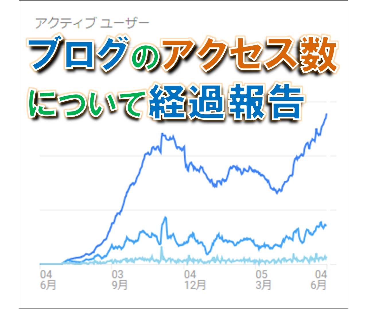 ブログのアクセス数について経過報告【12ヶ月目】